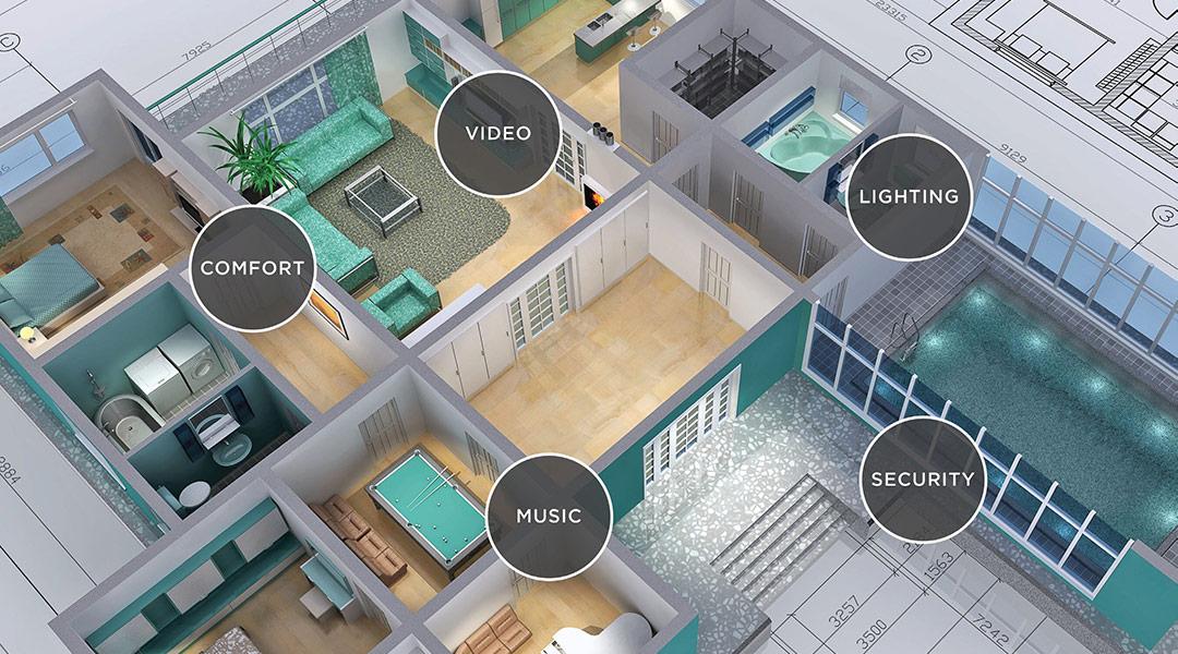 Smart Home (Bild von Control4)