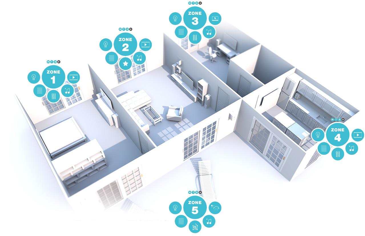 Multiroom 3D Visualisierung: Mögliche Steuerungsoberfläche (Siveen & FVW)