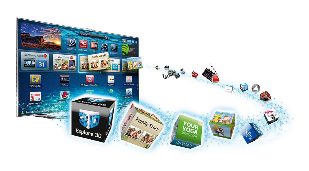 Smart-TV's, Mediatheken und Apps (Beispiel Samsung TV)